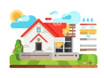 Construction of private house in section. Modern construction and architecture real property flat style, roof of house, vector illustration Stock Photography