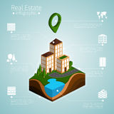 Construction Real Estate Photo libre de droits
