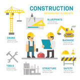 Construction site flat design infographic Stock Images