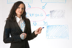 Consult Stock Photos