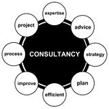 Consultancy. Overview of relevant and important topics regarding consultancy Stock Images