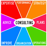 Consultancy diagram Royalty Free Stock Photography