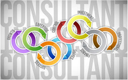 Consultant business model cycle illustration. Design over a text background Stock Images