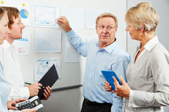 Consultant in business team explaining stock chart Royalty Free Stock Photography