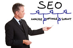 Consultant explaining SEO. Senior consultant explaining SEO with a simple chart Stock Photo