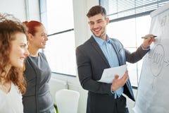 Consultant training start-up team Stock Image