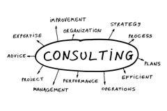 consultation de concept Image stock