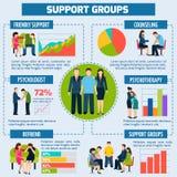 Consultation et appui psychologiques Infographic illustration stock