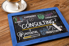 Consulting chart with business elements Royalty Free Stock Image