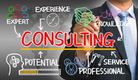 Consulting concept chart with business elements. Hand drawn by businessman royalty free stock image