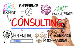 Consulting concept chart with business elements. On whiteboard stock images
