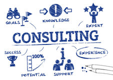 Consulting concept stock illustration