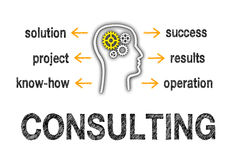 Consulting concept Royalty Free Stock Photo