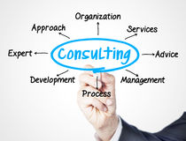 Consulting. Concept sketched on screen royalty free stock image