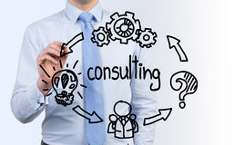 Consulting scheme Stock Images