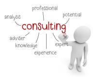 consultion vector illustratie
