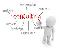 Consultion Royalty Free Stock Photo