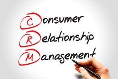 Consumer Relationship Management. CRM Consumer Relationship Management, acronym business concept Royalty Free Stock Image