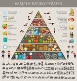 Consumición sana de la pirámide de alimentación infographic fotografía de archivo libre de regalías
