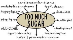 Consumo dello zucchero Fotografia Stock