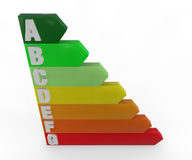 Consumption energy efficiency, energy saving Royalty Free Stock Photos