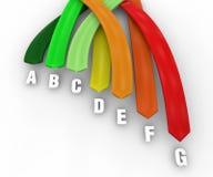 Consumption energy efficiency, energy saving Royalty Free Stock Photos