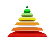 Consumption Energy Efficiency, energy saving Royalty Free Stock Images