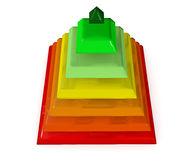 Consumption Energy Efficiency, energy saving Stock Images
