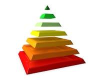 Consumption Energy Efficiency, energy saving Royalty Free Stock Image