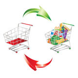 Consumption and shopping symbolized Stock Photography