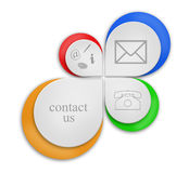Contact signs. Commercial  contact signs for business Royalty Free Stock Photography