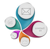 Contact signs. Commercial  contact signs for business Royalty Free Stock Image