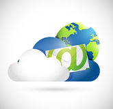 Contact us cloud computing communication Royalty Free Stock Image