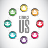 Contact us community sign concept Stock Photography