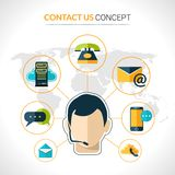 Contact us concept poster Royalty Free Stock Photography