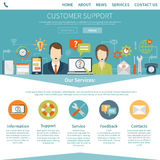 Contact Us Customer Support Page Stock Image