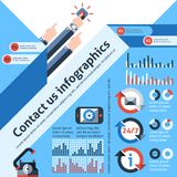 Contact us infographics Royalty Free Stock Photography