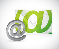 Contact us mail illustration design Stock Images