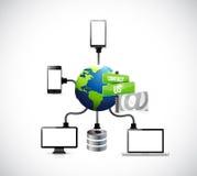 contacteer ons het diagram van de postelektronika Stock Foto