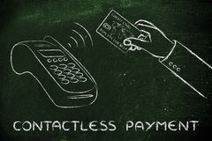 Contactless credit card payment at pos terminal. Near field communication payments: client purchasing with contactless card Royalty Free Stock Photos