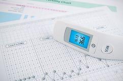 Contactless termometer på fruktsamhett diagram Arkivbild
