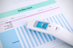 Contactless thermometer on fertility chart Stock Photography