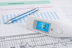 Contactless thermometer on fertility chart Stock Images