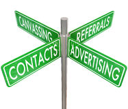 Contacts Advertising Canvassing Referrals Road Signs Finding New. Contacts, Advertising, Canvassing and Referrals words on four way road intersection signs as Royalty Free Stock Photos