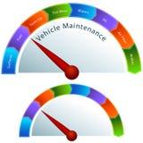 Contador del mantenimiento del vehículo Imagenes de archivo