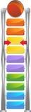 Contador futurista de la meta Imagenes de archivo