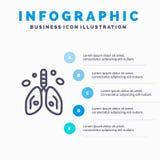 Contaminación, cáncer, corazón, pulmón, línea icono del órgano con el fondo del infographics de la presentación de 5 pasos ilustración del vector