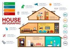 Contenga el infographics con los cuartos, muebles, cartas libre illustration