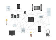 Contenga la red de los dispositivos, Internet del ejemplo plano de las cosas Imagenes de archivo