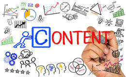 Content concept. Handwritten on whiteboard royalty free stock image